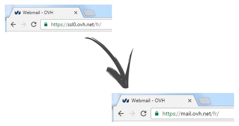 Nouvelle adresse pour le webmail de OVH