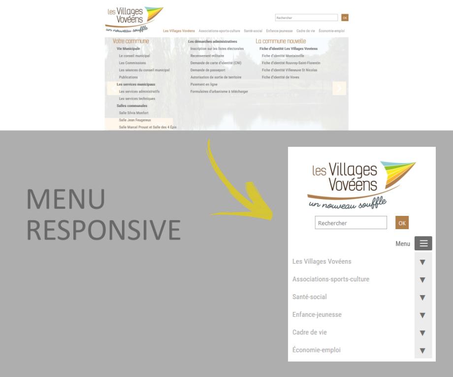 Menu responsive sur le site internet des Villages Vovéens