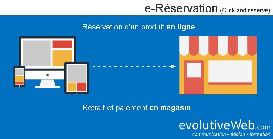 e-Réservation (Click and reserve)